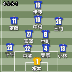4-2-3-1_ACL